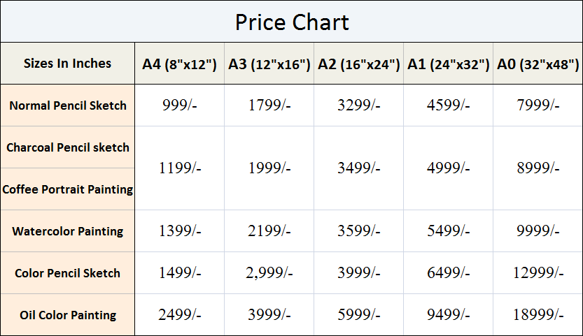 price chart for portrait